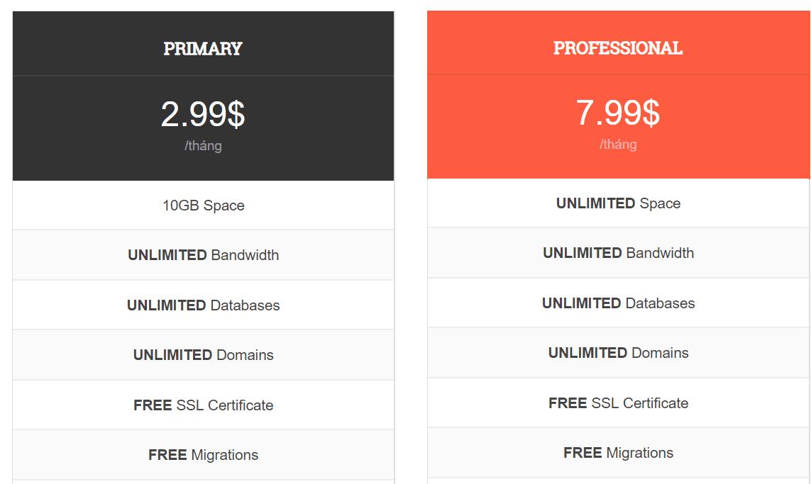share-hosting